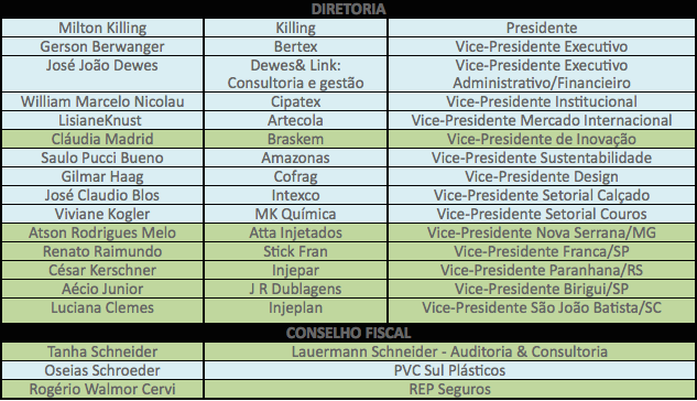 assintecal - diretoria 2018-2019